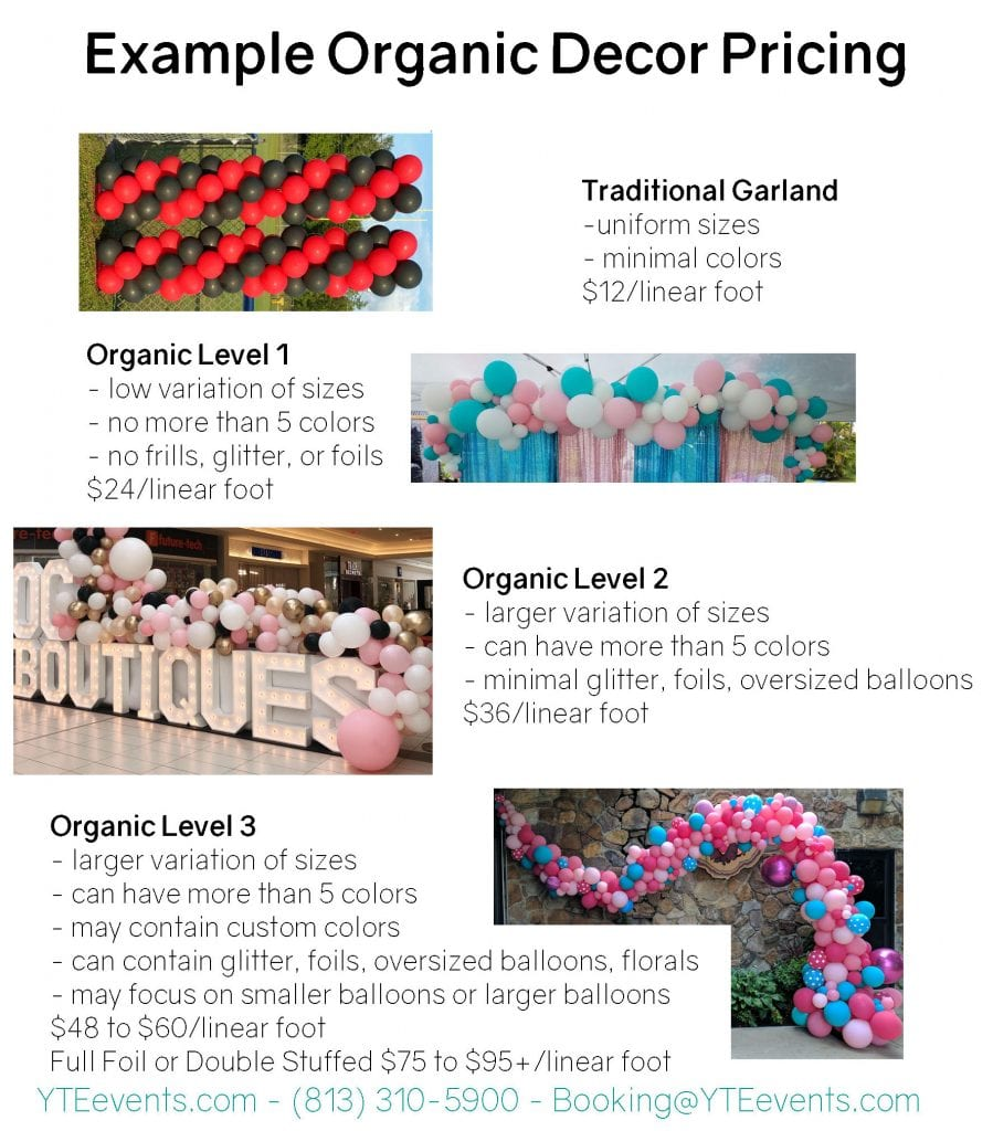 Traditional garland is priced at $12/ft, organic level 1 cost is $24/ft, Organic lvl 2 garland is $36/ft, Organic lvl 3 balloons are $48/ft, Full Foil or Double Stuffed is $95/linear foot.